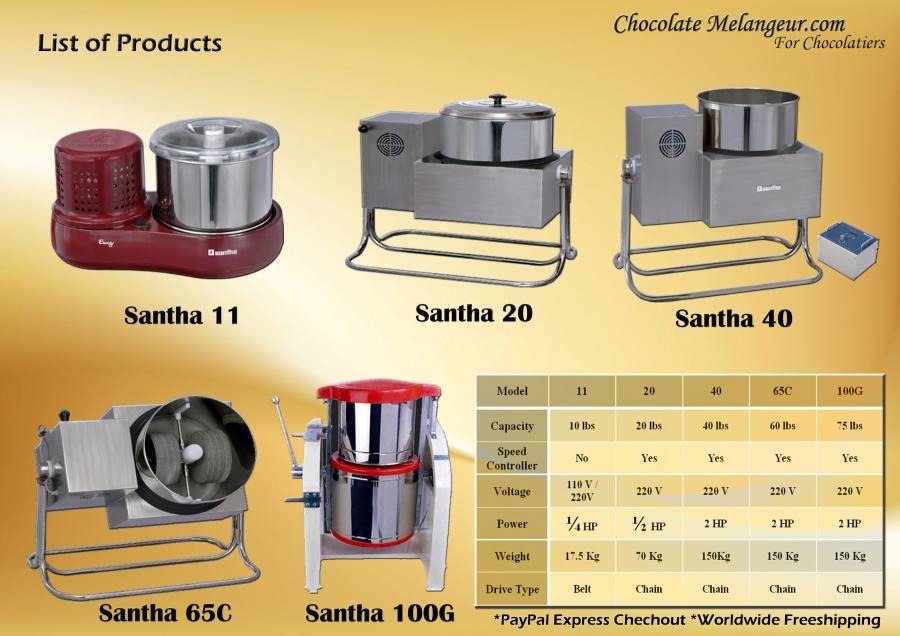 Santha Products