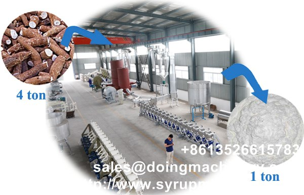 Large capacity cassava starch processing machines in Ghana