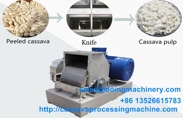 Cassava rasping machine