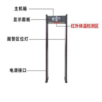 Infrared body temperature tester
